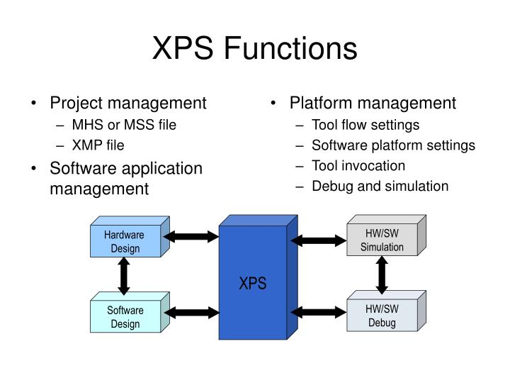 XPS Functions