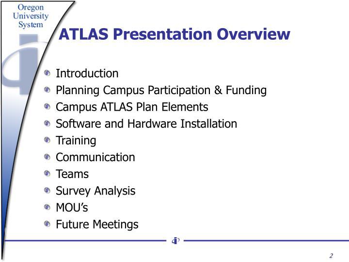 ATLAS Presentation Overview