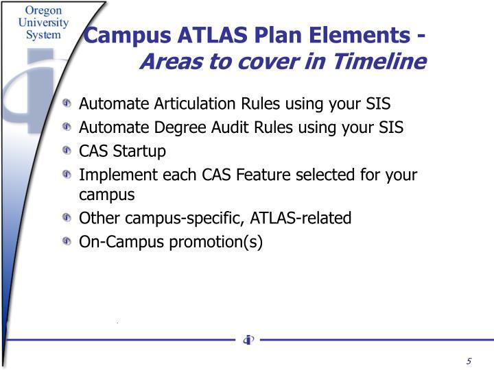 Campus ATLAS Plan Elements -