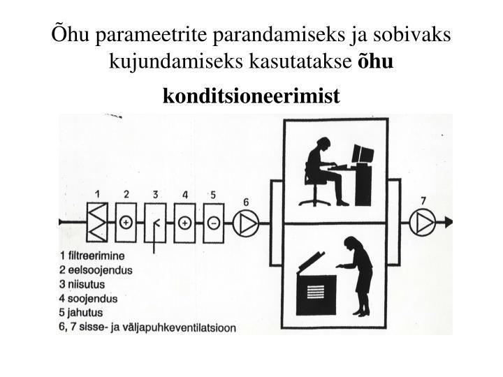 Õhu parameetrite parandamiseks ja sobivaks kujundamiseks kasutatakse