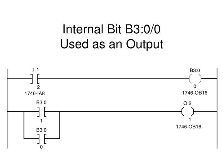 Internal Bit B3:0/0