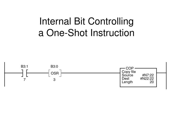 Internal Bit Controlling