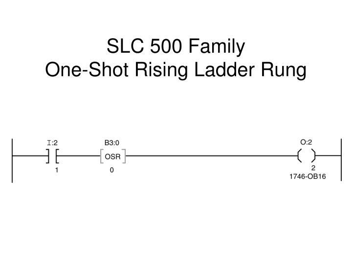 SLC 500 Family