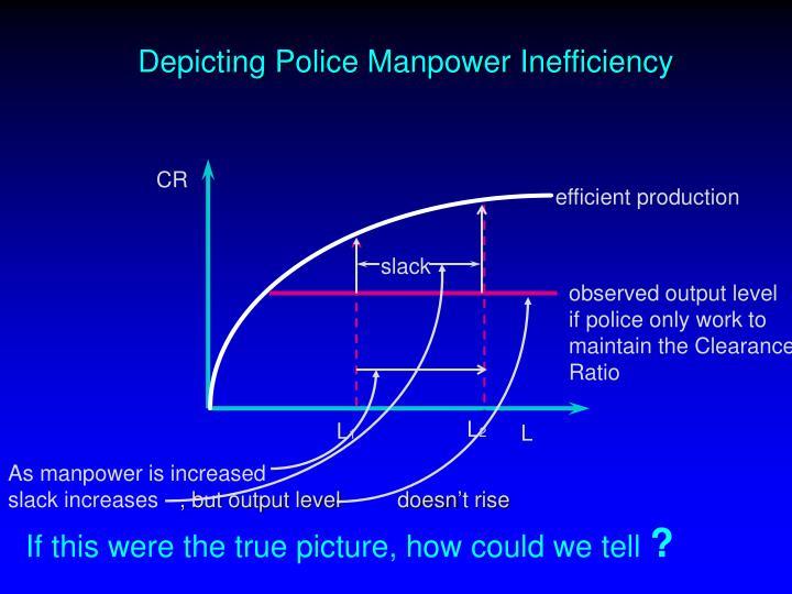 Depicting Police Manpower Inefficiency
