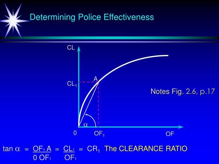 Determining Police Effectiveness