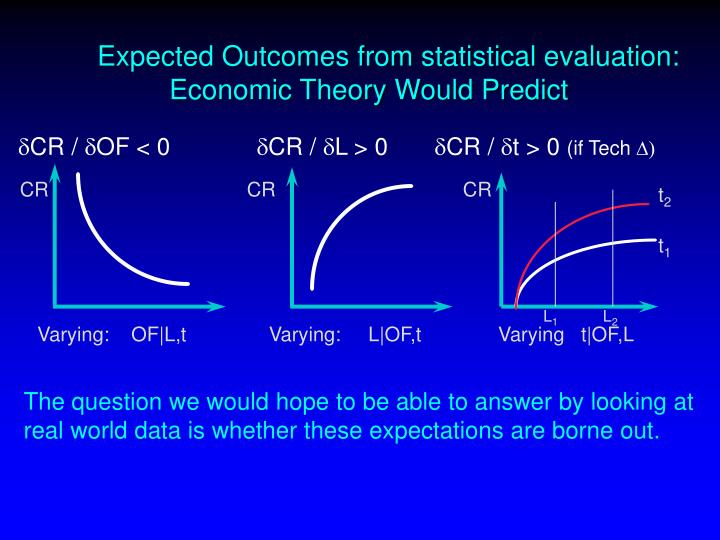 Expected Outcomes from statistical evaluation: