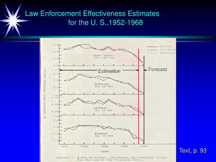 Law Enforcement Effectiveness Estimates