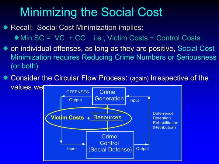 Minimizing the Social Cost