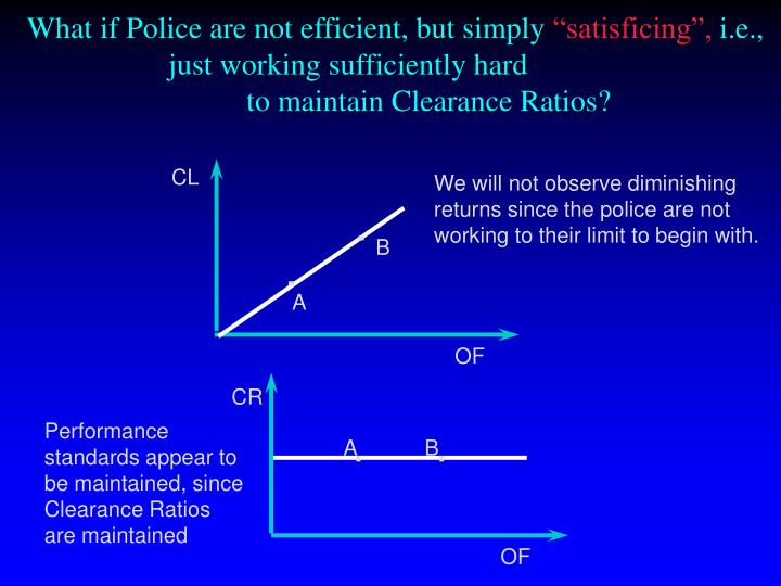 What if Police are not efficient, but simply