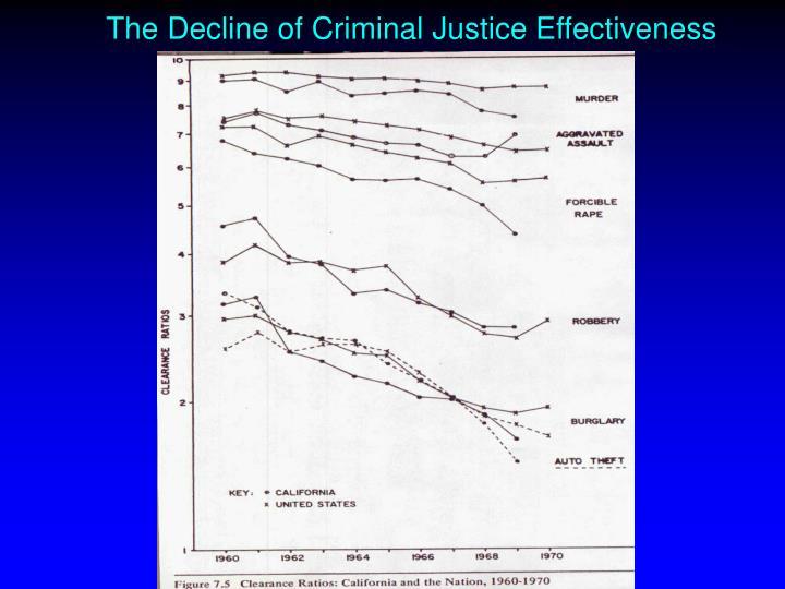 The Decline of Criminal Justice Effectiveness