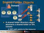 shared folder objects