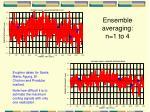 ensemble averaging n 1 to 4