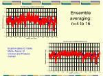 ensemble averaging n 4 to 16