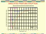 simulated pinatubo eruption