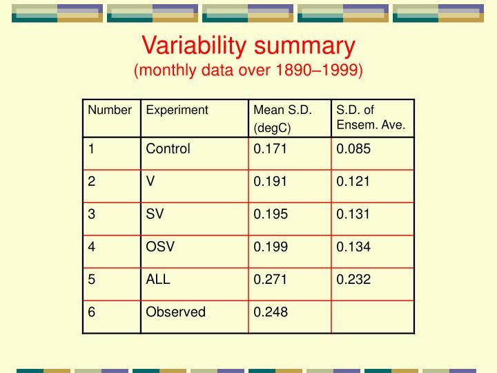 Variability summary
