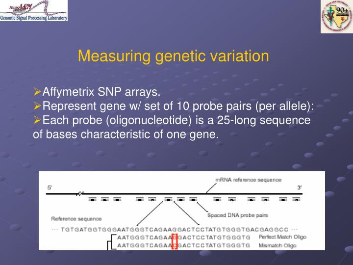 Measuring genetic variation