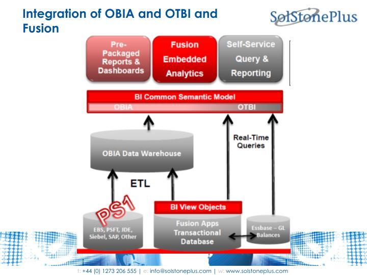 Integration of OBIA and OTBI and Fusion