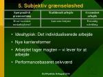 5 subjektiv gr nsel shed