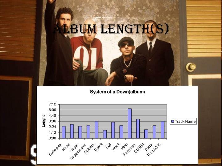 Album length(s)