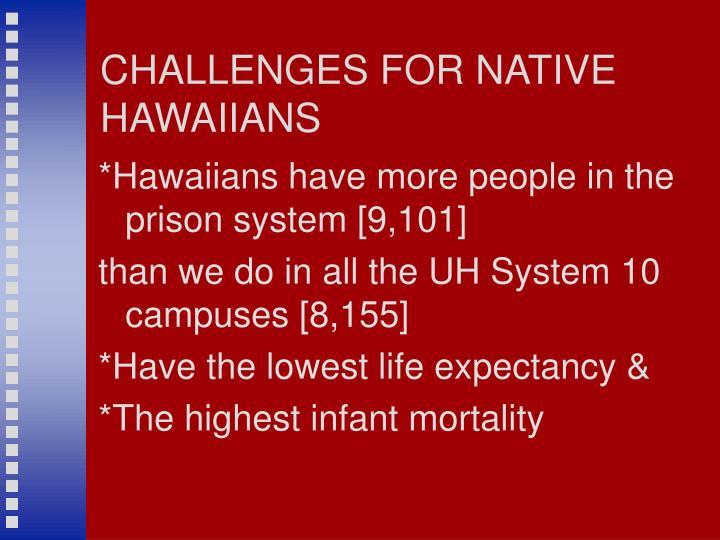 CHALLENGES FOR NATIVE  HAWAIIANS