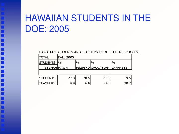 HAWAIIAN STUDENTS IN THE DOE: 2005
