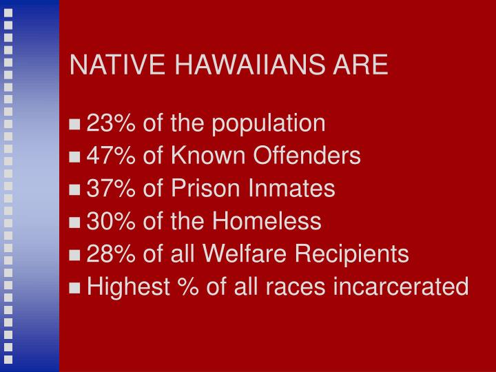 NATIVE HAWAIIANS ARE