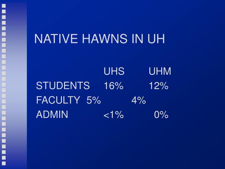 NATIVE HAWNS IN UH