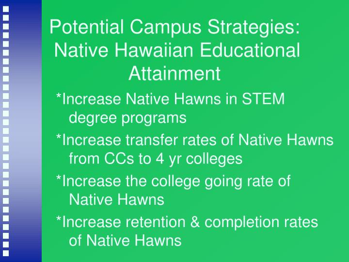 Potential Campus Strategies: