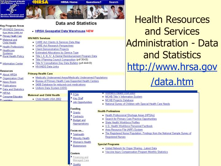 Health Resources and Services Administration - Data and Statistics