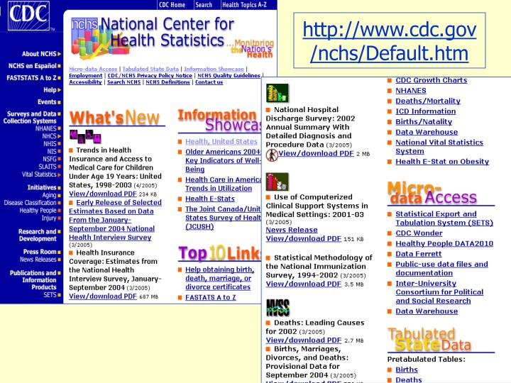 http://www.cdc.gov/nchs/Default.htm