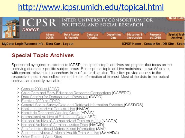 http://www.icpsr.umich.edu/topical.html