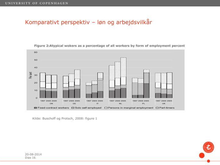 Komparativt perspektiv – løn og arbejdsvilkår