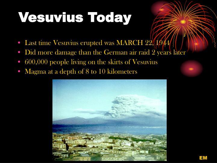 Vesuvius Today