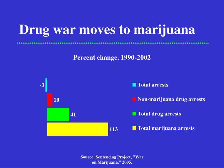Drug war moves to marijuana