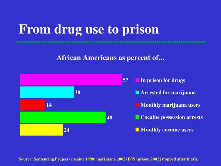 From drug use to prison