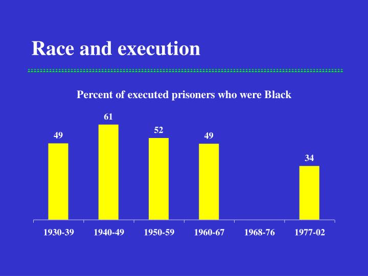 Race and execution