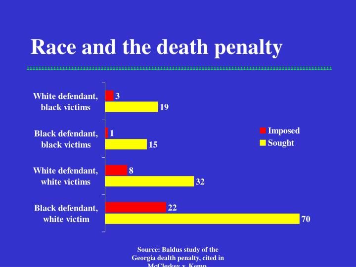 Race and the death penalty