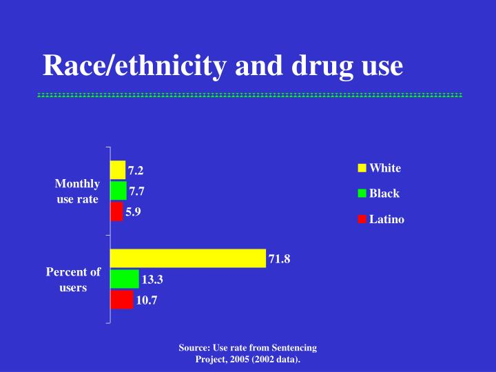 Race/ethnicity and drug use