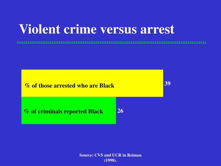 Violent crime versus arrest