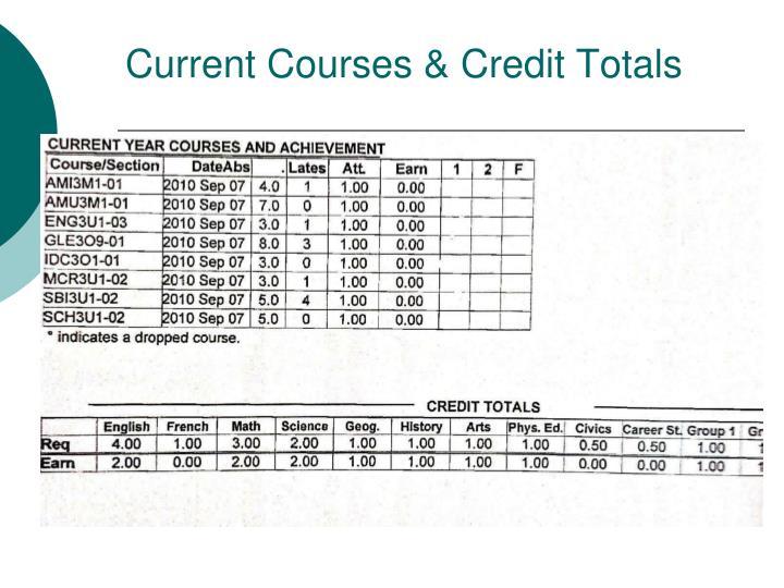 Current Courses & Credit Totals