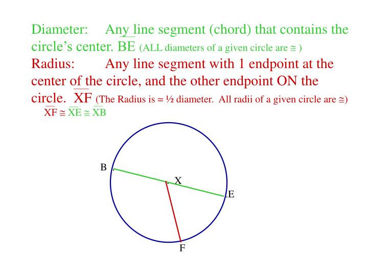 Diameter: Any line segment (chord) that contains the circle's center. BE