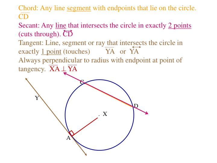 Chord: Any line
