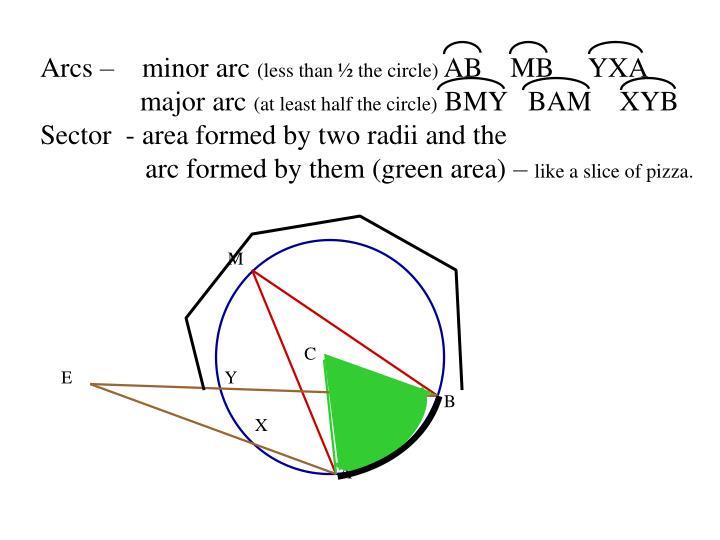Arcs –    minor arc