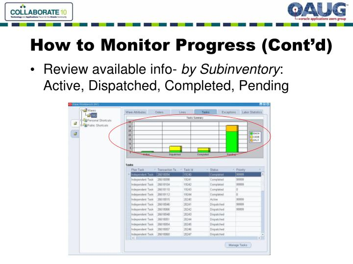 How to Monitor Progress (Cont'd)