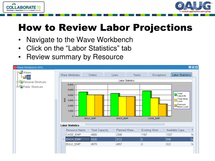 How to Review Labor Projections