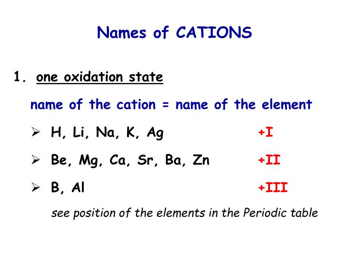Names of CATIONS