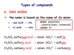 types of compounds9
