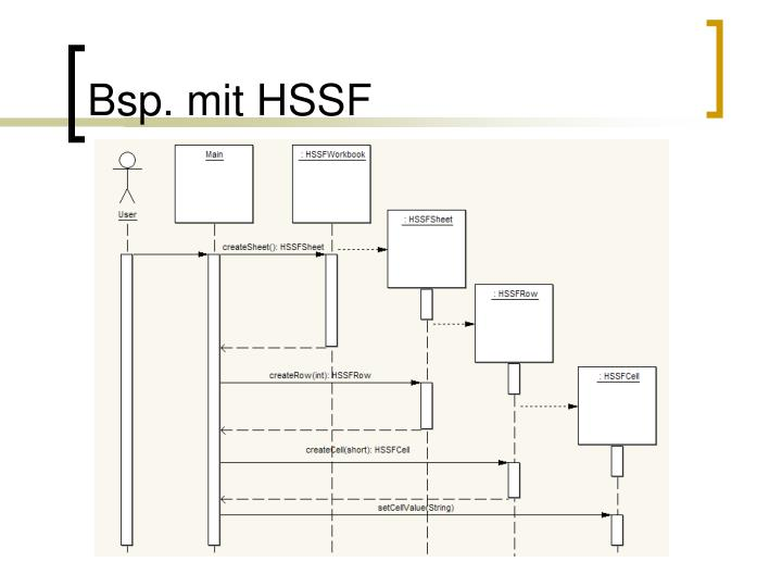 Bsp. mit HSSF