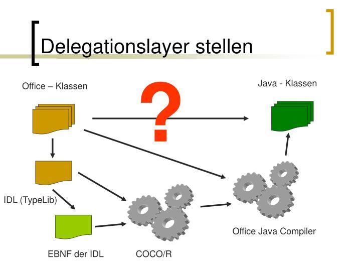Delegationslayer stellen