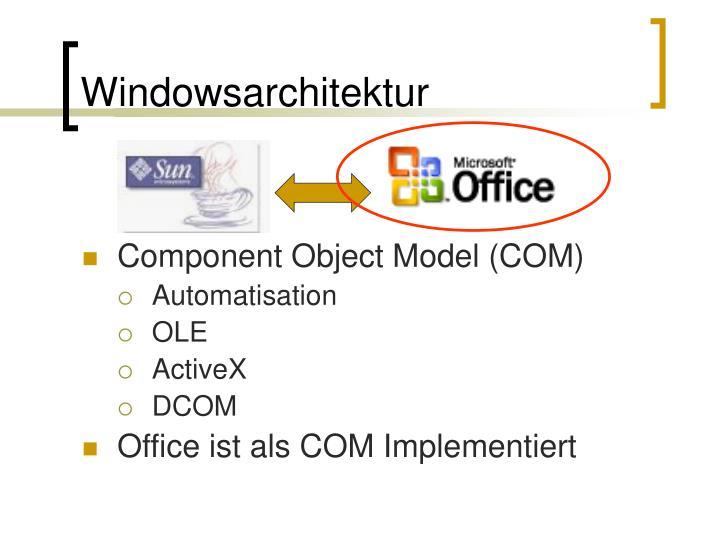 Windowsarchitektur